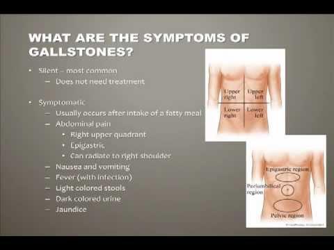 Diseases Of The Gallbladder