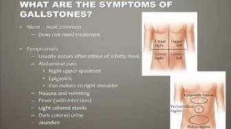 hqdefault - Can Gallbladder Cause Back Pain Left Side