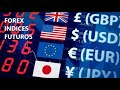 ForexPeaceArmy  Sive Morten Daily, EUR/USD 07.14.20