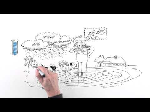 Werken aan het voorkomen van wateroverlast