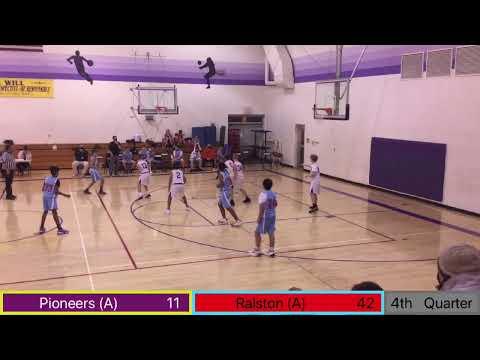 Nebraska City Middle School basketball vs Ralston Middle School