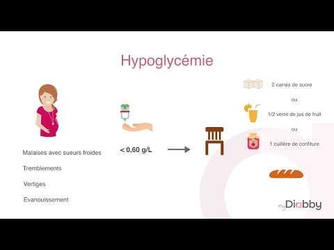 """*Série vidéo """"Tout comprendre sur le diabète gestationnel"""" - Vidéo 2"""