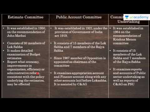 Unacademy Polity Lecture for IAS: Parliamentary Processes & Instruments : Financial Committee