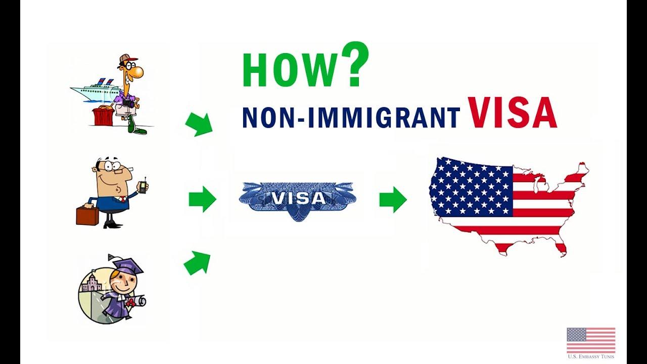 تأشيرات الدخول لغير المهاجرين السفارة الأمريكية في تونس