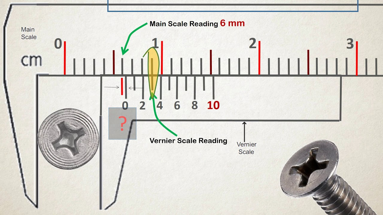 hight resolution of working principle of vernier calliper