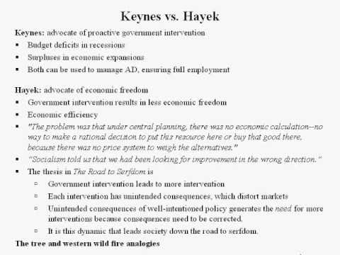 Keynes vs Friedman: who was the most influential economist?