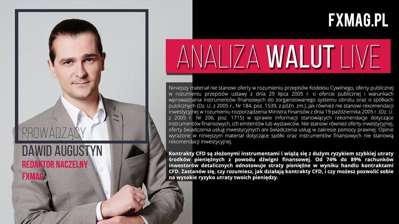Kursy walut - Forex - Waluty - blogger.com