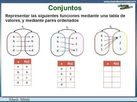 Funciones representacin con tabla de valores y pares ordenados funciones representacin con tabla de valores y pares ordenados leccin ccuart Images