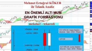 214. EN ÖNEMLİ ALTI MUM GRAFİK FORMASYONU - CANDLESTICKS T0-9