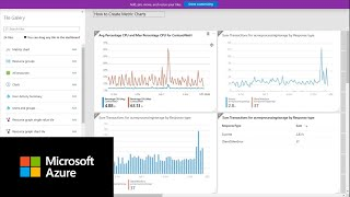 How to create metrics charts with Azure Monitor