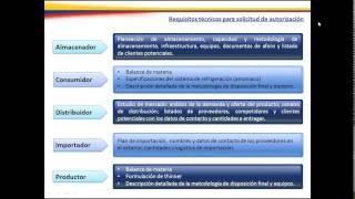 Control de Sustancias y Productos Químicos (1era Parte)
