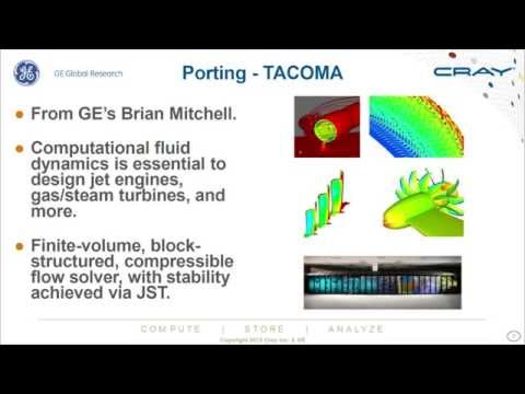 Porting Computational Physics Applications with OpenACC and OpenMP; Aaron Vose