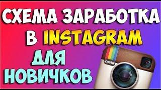Как заработать 105 000 рублей на Instagram за 1 день?  (Отзыв о франшизе InstaTime от Е. Понятова)