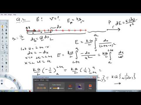 Potential and Efield of a line of charge
