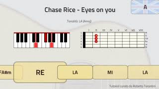 TUTORIAL Chase Rice Eyes On You Piano Guitar Chords - MusicVista