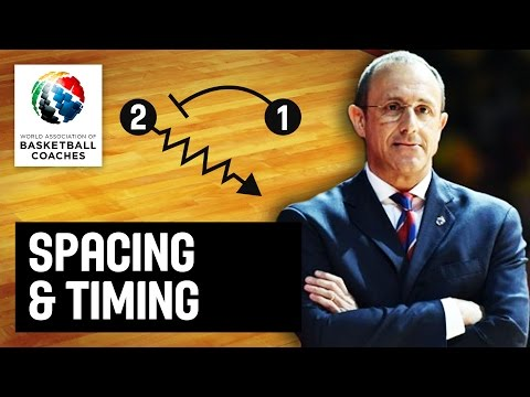Spacing & timing - Ettore Messina - Basketball Fundamentals