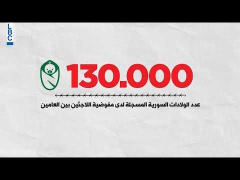 عشرين 30 - بالأرقام – ما هو تأثير النزوح السوري على الإقتصاد اللبناني؟ تقرير ريما عساف.  - نشر قبل 24 ساعة