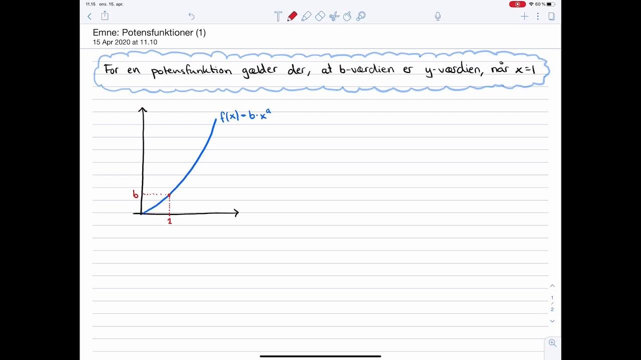 Matematik C-niveau Eksamen: Potensfunktioner: b er y-værdien, når x=1.