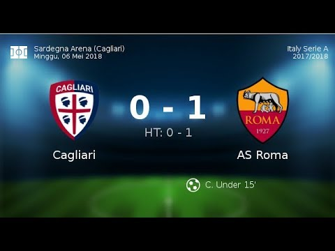 Cagliari vs As Roma 0-1 Highlights and goals 06/05/2018 HD Mp3