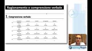 QUIZ DI LOGICA E TEST PSICOATTITUDINALI - Comprensione Verbale