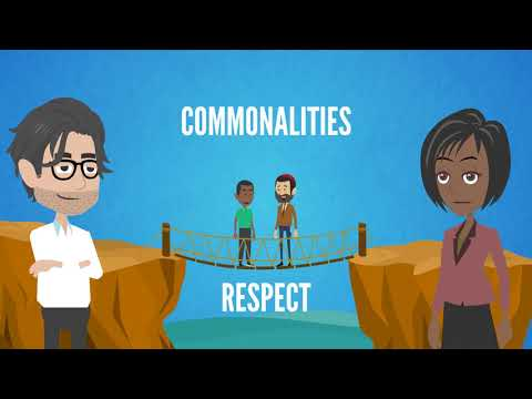 Differences Among Cultures - How to Deal With Differences - Cultural Competence Leason 28