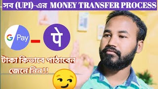 How Transfer Money From  GOOGLE Pay To PHONE Pay, UPI
