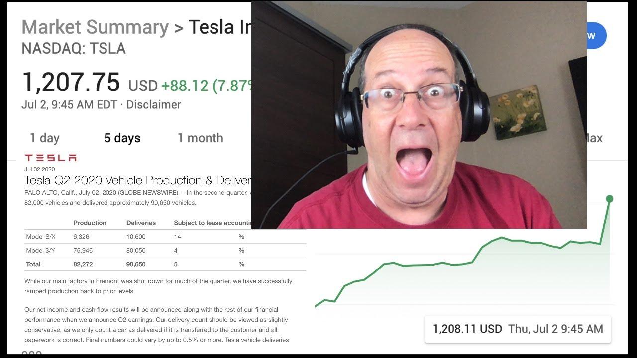 Tesla 1200 to the Moon, Mars and Beyond
