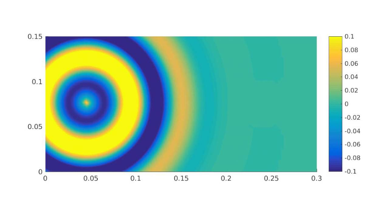 Transverse-Electromagnetic Example Interfacing the DAB/CRBC