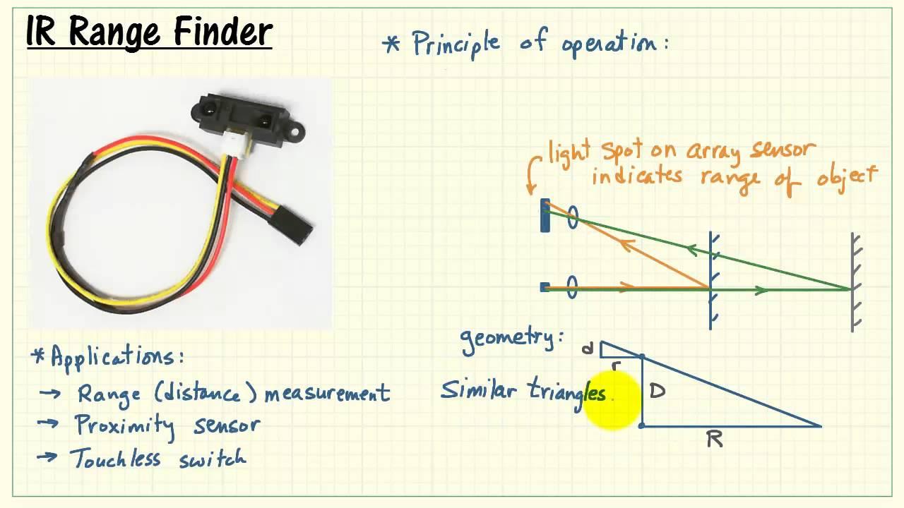 infrared circuit diagram ni myrio ir range finder youtube  ni myrio ir range finder youtube