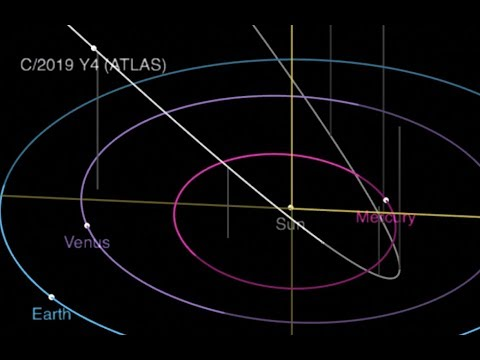 Comet ATLAS, Conflict Coming, SLAC Flying Blind | S0 News Apr.3.2020