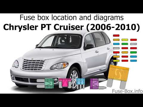 fuse box location and diagrams chrysler pt cruiser (2006 2008 pt cruiser owners manual 2003 chrysler pt cruiser fuse box