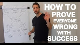 """Success is the best revenge"" | Soccer Success Seminar | Lesson #2"