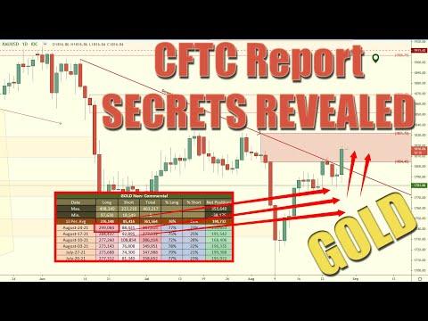 🔮 Weekly Forex Forecast - CFTC CoT Positions GOLD OIL USD AUDUSD USDCAD USDCHF EURUSD GBPUSD  NZDUSD