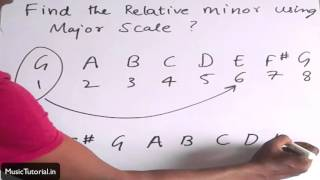 Find the Relative Minor using  a Major scale