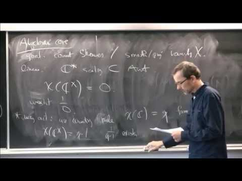 Algebraic Stacks and the Inertia Operator - Kai Behrend