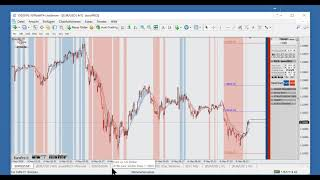 09.05.2018 FXFlat Live Trading mit Thorsten Helbig forexPro Systeme