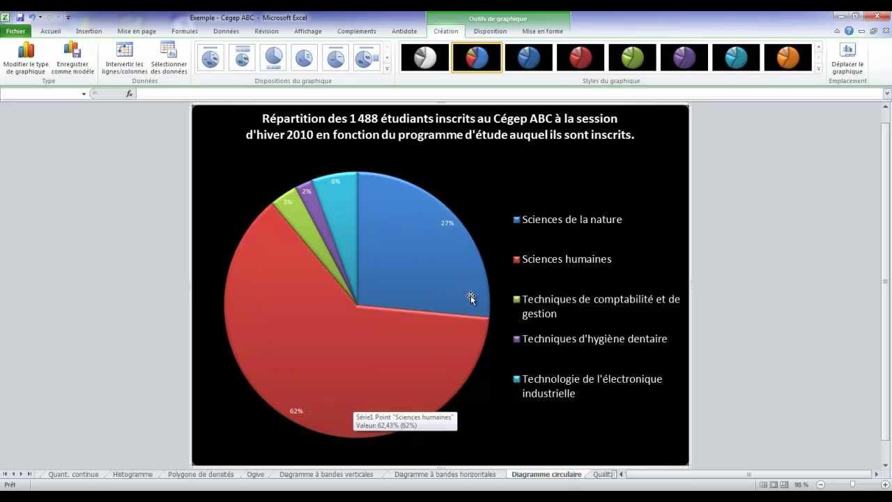 Diagramme  U00e0 Bandes Et Diagramme Circulaire Sous Excel 2010
