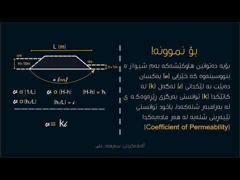 Darc's Law  Fluid Mechanics In Kurdish  یاسای دارسی بە کوردی فلود میکانیک
