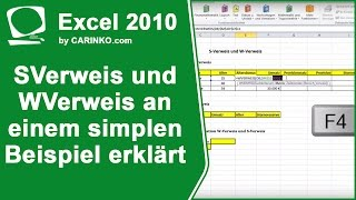 SVerweis und WVerweis an einem simplen Beispiel erklärt - Tutorial von www.1-bit.info