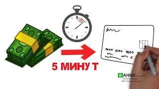 кредит онлайн Украина на карту(, 2018-06-11T11:39:55.000Z)
