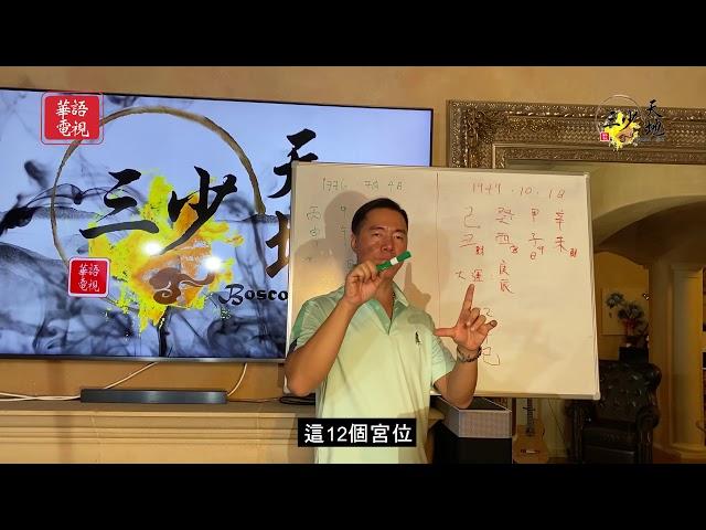 三少天地 10/18/20 I 中國國運? 甲子特性?