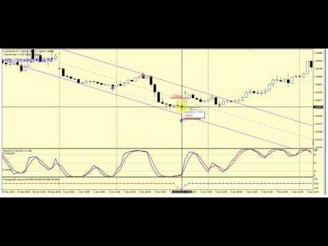 Стратегия форекс «Forex signal 30 (точные сигналы)»