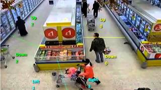 How to use GXI video analytics for Counting: People in supermarket aisles