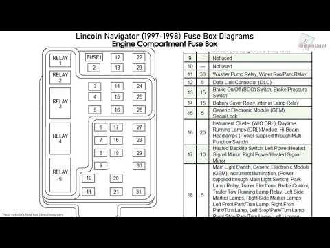 VKF_392] 98 Lincoln Navigator Fuse Diagram | circuit-carbon wiring diagram  value | circuit-carbon.iluoghicomunisullacultura.it | 1998 Lincoln Navigator Amp Fuse Panel Diagram |  | iluoghicomunisullacultura.it