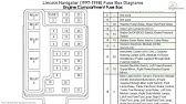 Lincoln Navigator 1999 2002 Fuse Box Diagrams Youtube