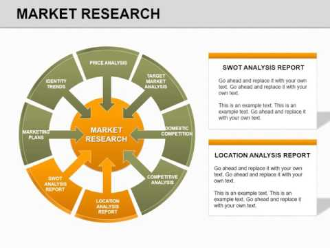 My Top Four Funniest Market Research Videos