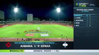 Αλβανία - Ισραήλ 1-0  Nations league highlights and goals 8/9/2018