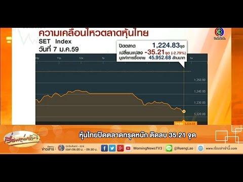 เรื่องเล่าเช้านี้ หุ้นไทยปิดตลาดทรุดหนัก ติดลบ 35.21 จุด (08 ม.ค.59)