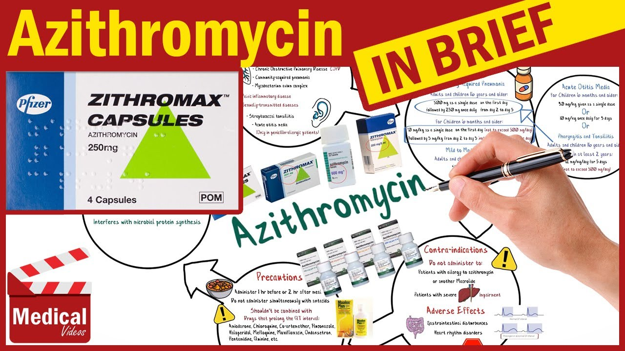 side effects of Zithromax