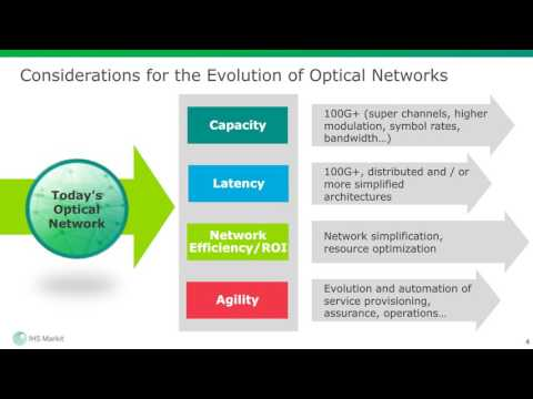 Optical Networks: Evaluating Your Options in an Open World